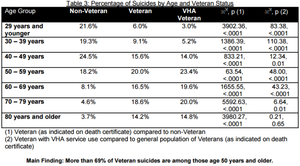 veteran-suicides